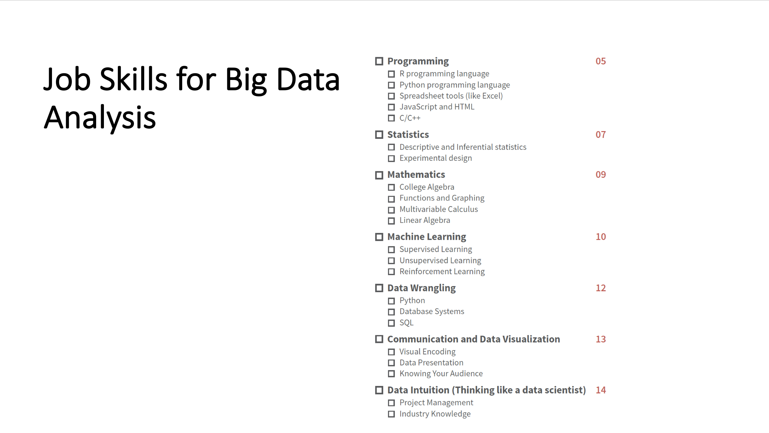 An infographic detailing skill-sets required for a big-data analyst.