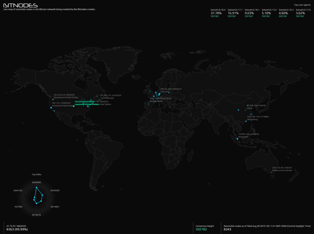 Bitnodes Bitcoin full-node heatmap.