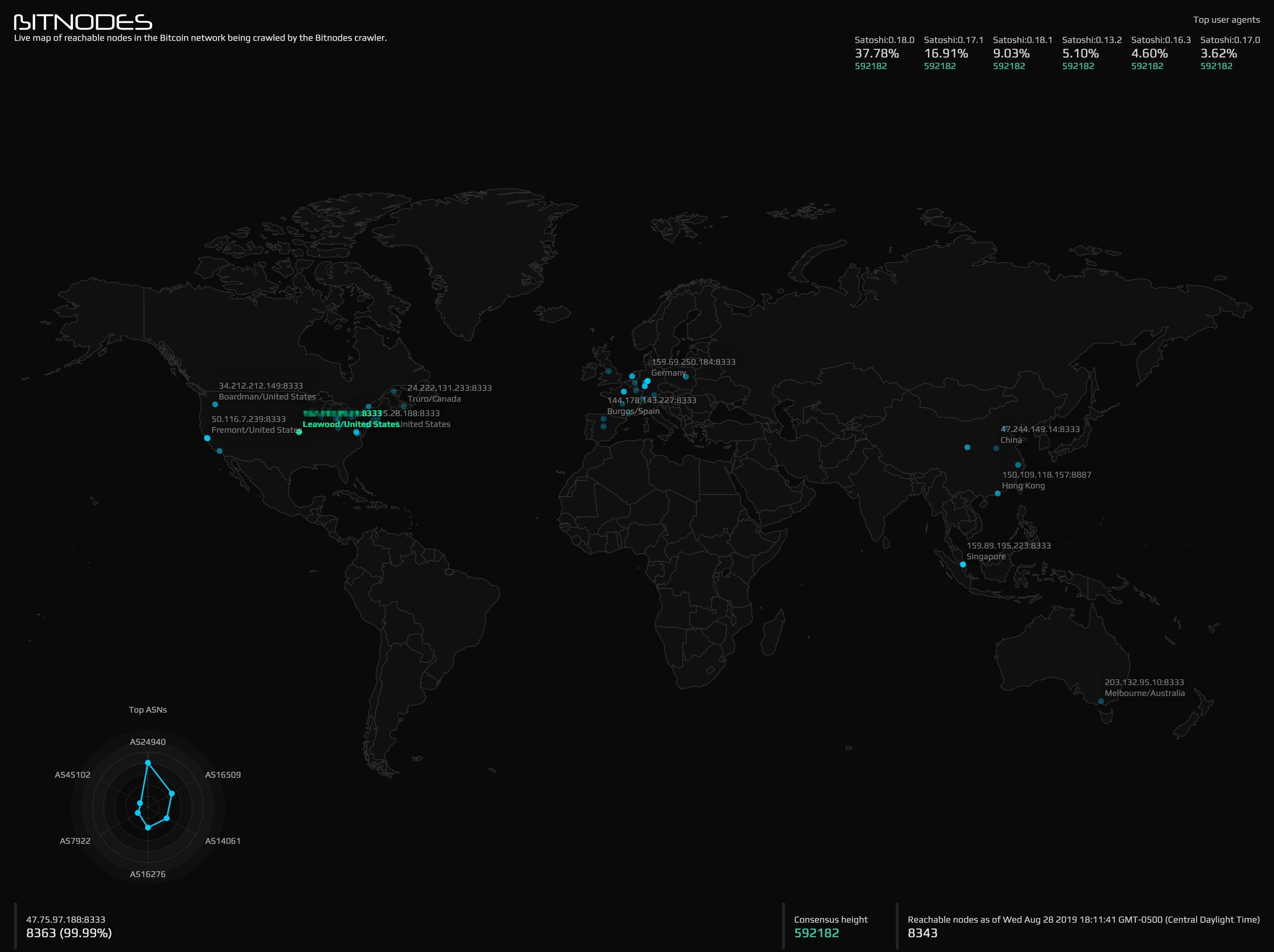 Bitnodes Bitcoin full-node heatmap.